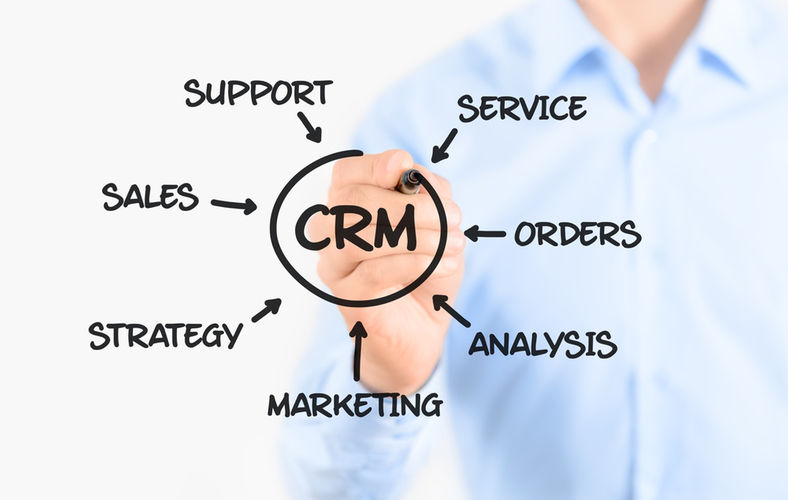 SapamaCRM - Online Customer Relationship Management System