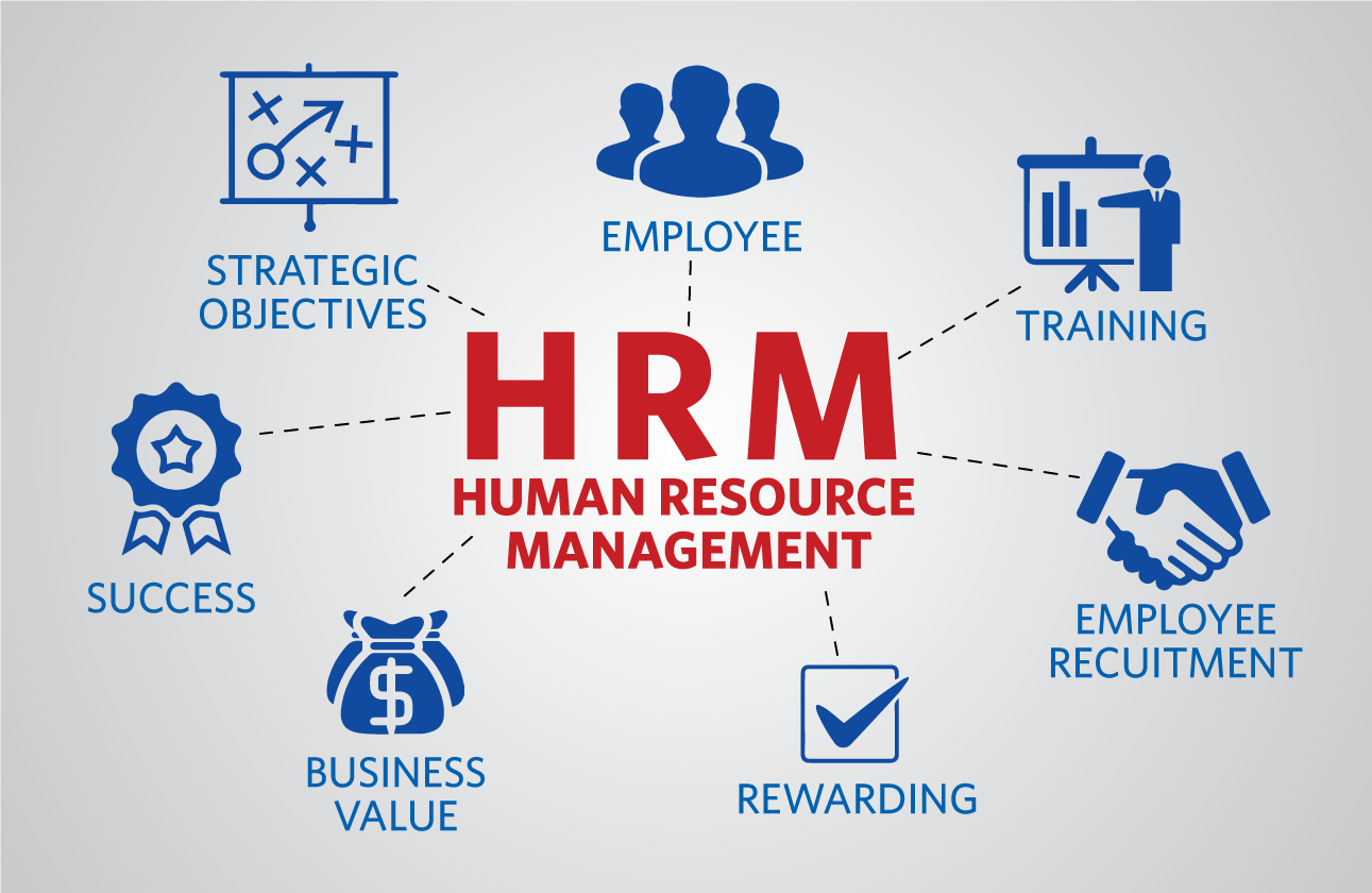 SapamaHRM is a Cloud-based Human Resource Management Platform that  simplifies the already complex HR management processes.